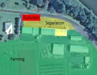 Differential access zoning applied to a banana farm. (Courtesy of ABGC)